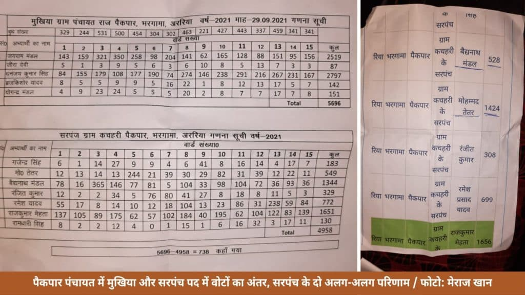 Paikpar Panchayat